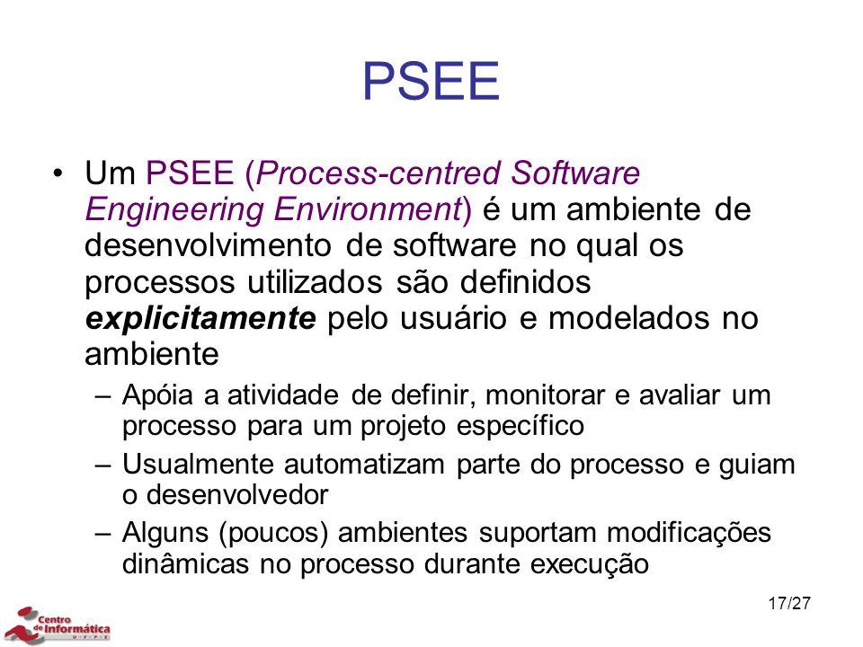 PSEE Um PSEE (Process-centred Software Engineering Environment) é um ambiente de desenvolvimento de software no qual os processos utilizados são defin
