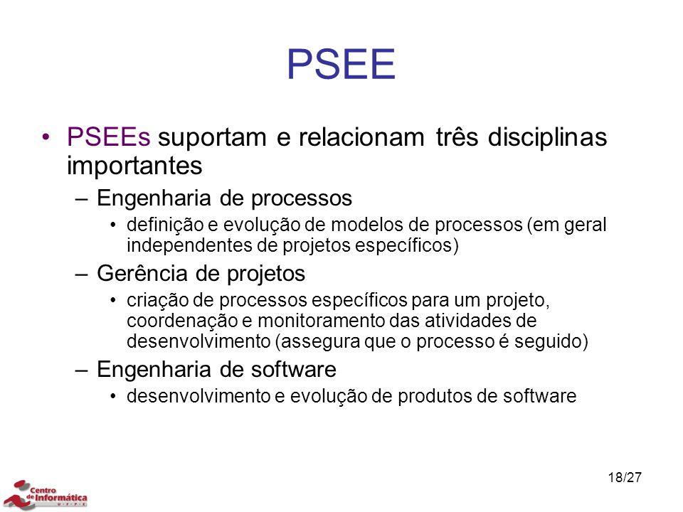 PSEE PSEEs suportam e relacionam três disciplinas importantes –Engenharia de processos definição e evolução de modelos de processos (em geral independ