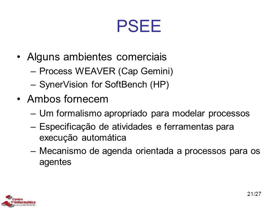 PSEE Alguns ambientes comerciais –Process WEAVER (Cap Gemini) –SynerVision for SoftBench (HP) Ambos fornecem –Um formalismo apropriado para modelar pr