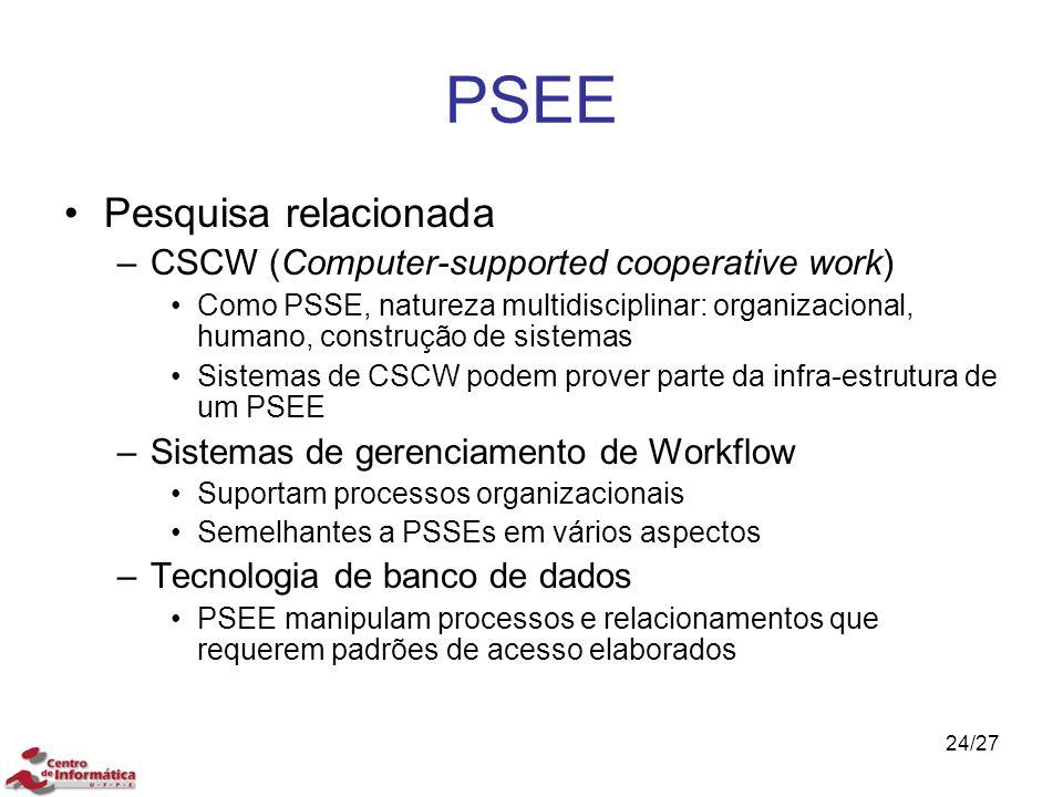 PSEE Pesquisa relacionada –CSCW (Computer-supported cooperative work) Como PSSE, natureza multidisciplinar: organizacional, humano, construção de sist