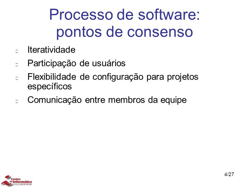 Processo de software: pontos de consenso Iteratividade Participação de usuários Flexibilidade de configuração para projetos específicos Comunicação en