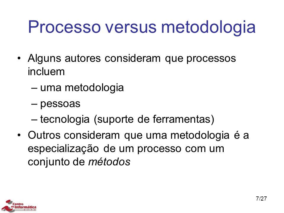 Processo versus metodologia Alguns autores consideram que processos incluem –uma metodologia –pessoas –tecnologia (suporte de ferramentas) Outros cons