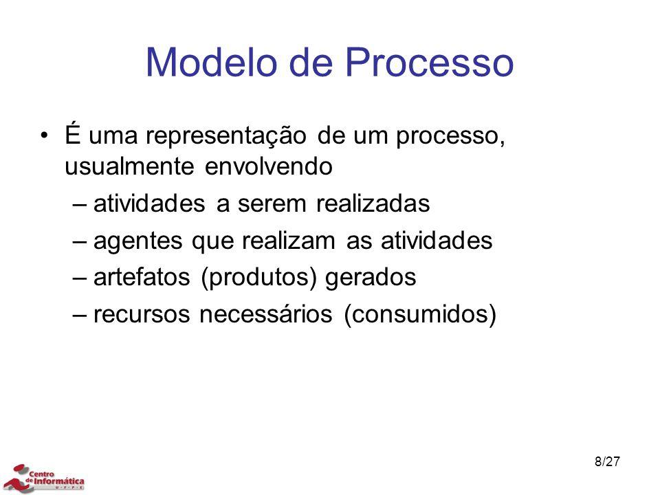 Modelo de Processo É uma representação de um processo, usualmente envolvendo –atividades a serem realizadas –agentes que realizam as atividades –artef