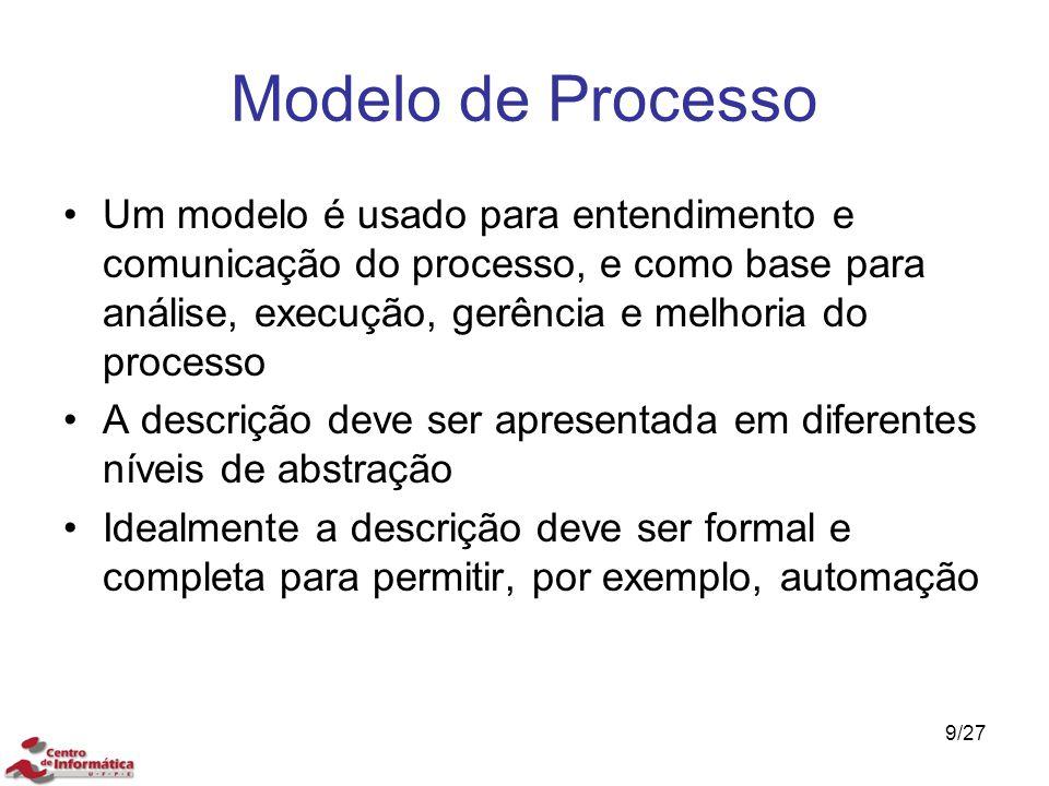 Modelo de Processo Um modelo é usado para entendimento e comunicação do processo, e como base para análise, execução, gerência e melhoria do processo