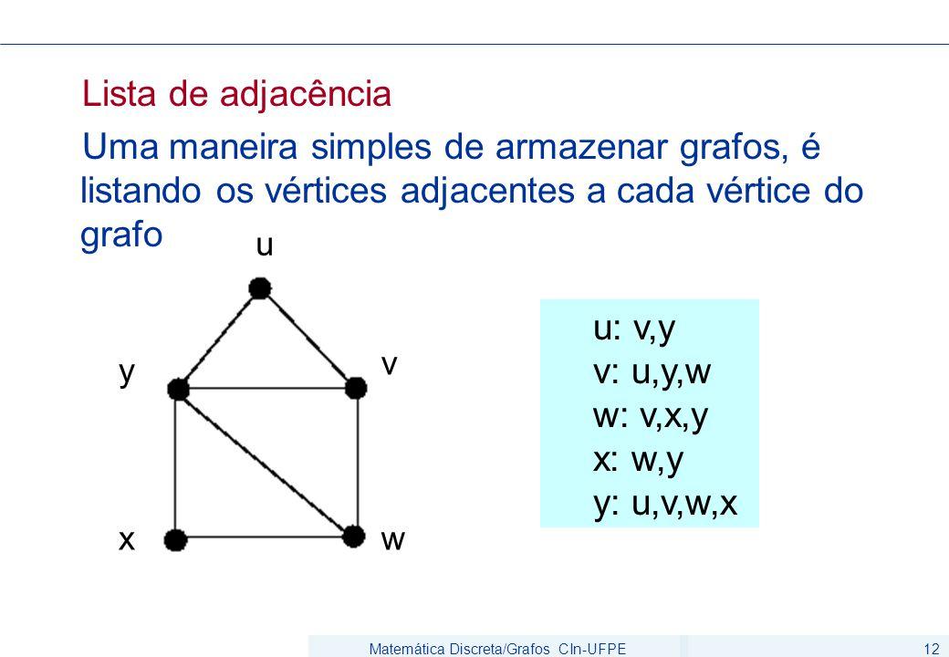 Matemática Discreta/Grafos CIn-UFPE12 Lista de adjacência Uma maneira simples de armazenar grafos, é listando os vértices adjacentes a cada vértice do grafo u: v,y v: u,y,w w: v,x,y x: w,y y: u,v,w,x u y v xw