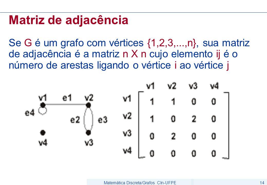 Matemática Discreta/Grafos CIn-UFPE14 Matriz de adjacência Se G é um grafo com vértices {1,2,3,...,n}, sua matriz de adjacência é a matriz n X n cujo elemento ij é o número de arestas ligando o vértice i ao vértice j