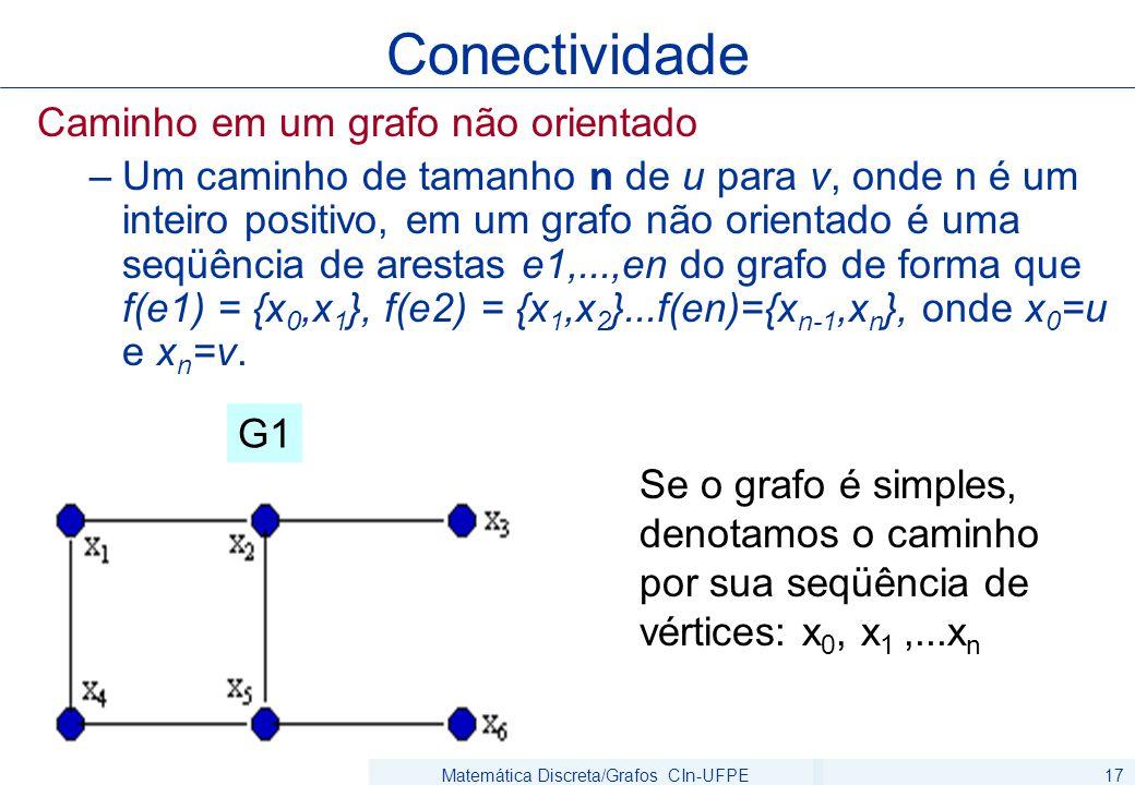 Matemática Discreta/Grafos CIn-UFPE17 Caminho em um grafo não orientado –Um caminho de tamanho n de u para v, onde n é um inteiro positivo, em um grafo não orientado é uma seqüência de arestas e1,...,en do grafo de forma que f(e1) = {x 0,x 1 }, f(e2) = {x 1,x 2 }...f(en)={x n-1,x n }, onde x 0 =u e x n =v.