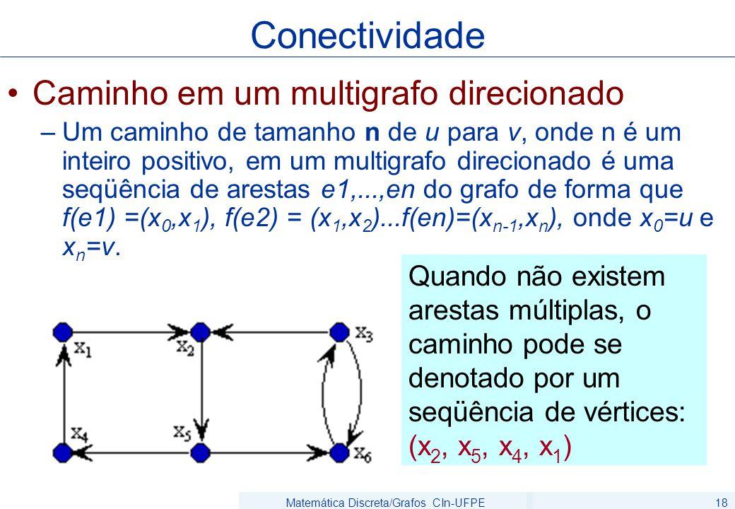 Matemática Discreta/Grafos CIn-UFPE18 Caminho em um multigrafo direcionado –Um caminho de tamanho n de u para v, onde n é um inteiro positivo, em um multigrafo direcionado é uma seqüência de arestas e1,...,en do grafo de forma que f(e1) =(x 0,x 1 ), f(e2) = (x 1,x 2 )...f(en)=(x n-1,x n ), onde x 0 =u e x n =v.