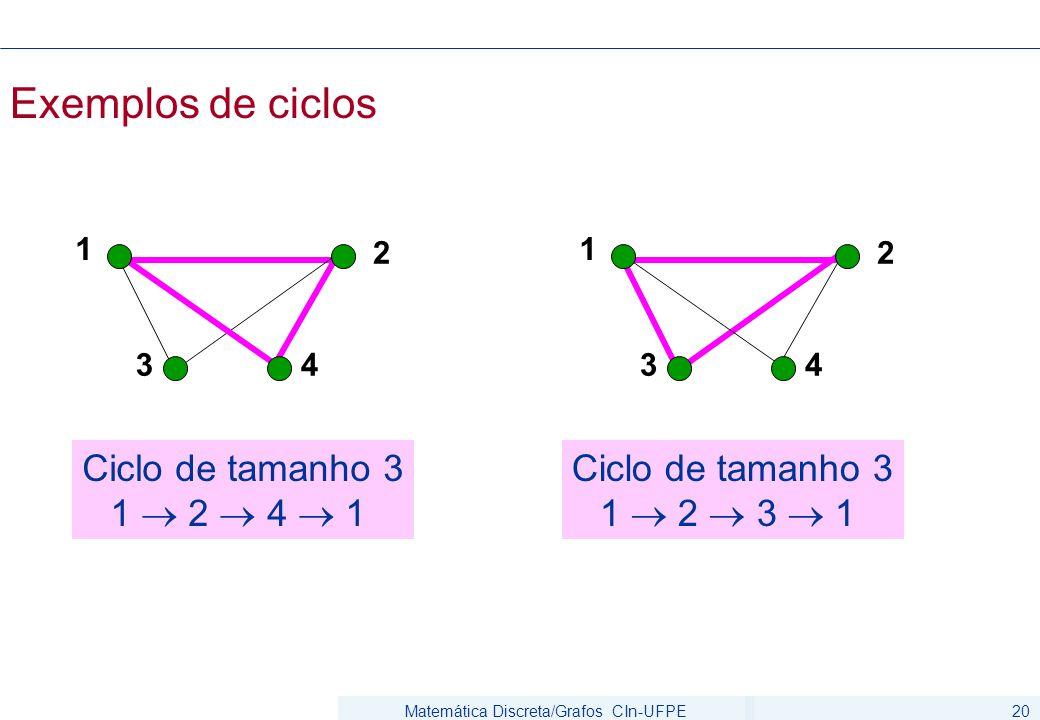 Matemática Discreta/Grafos CIn-UFPE20 Exemplos de ciclos 1 2 34 1 2 34 Ciclo de tamanho 3 1  2  4  1 Ciclo de tamanho 3 1  2  3  1