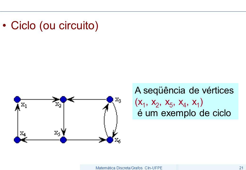 Matemática Discreta/Grafos CIn-UFPE21 Ciclo (ou circuito) A seqüência de vértices (x 1, x 2, x 5, x 4, x 1 ) é um exemplo de ciclo
