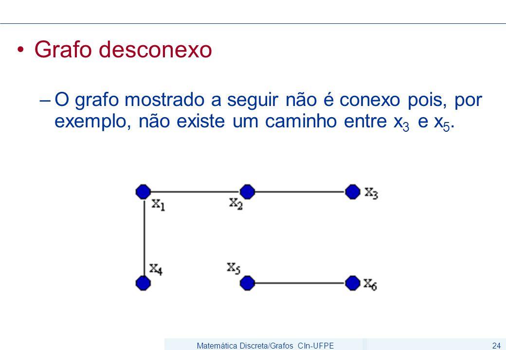 Matemática Discreta/Grafos CIn-UFPE24 Grafo desconexo –O grafo mostrado a seguir não é conexo pois, por exemplo, não existe um caminho entre x 3 e x 5.