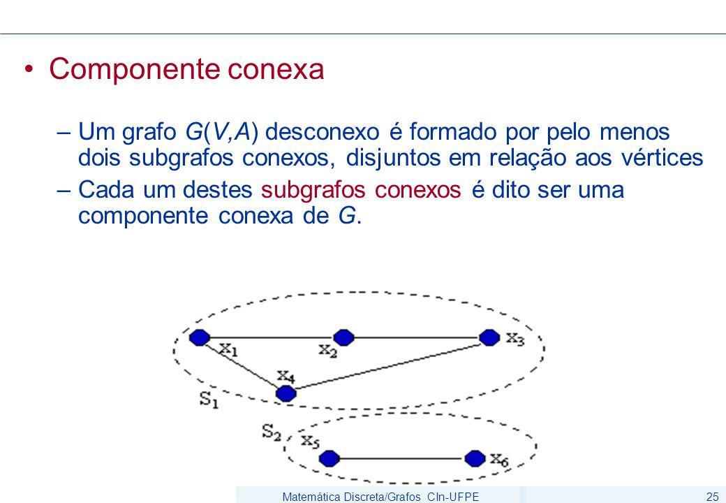 Matemática Discreta/Grafos CIn-UFPE25 Componente conexa –Um grafo G(V,A) desconexo é formado por pelo menos dois subgrafos conexos, disjuntos em relação aos vértices –Cada um destes subgrafos conexos é dito ser uma componente conexa de G.