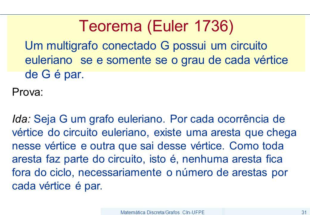 Matemática Discreta/Grafos CIn-UFPE31 Teorema (Euler 1736) Um multigrafo conectado G possui um circuito euleriano se e somente se o grau de cada vértice de G é par.