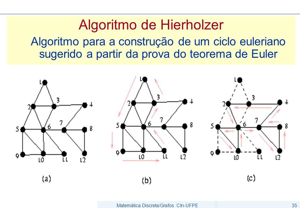 Matemática Discreta/Grafos CIn-UFPE35 Algoritmo de Hierholzer Algoritmo para a construção de um ciclo euleriano sugerido a partir da prova do teorema de Euler