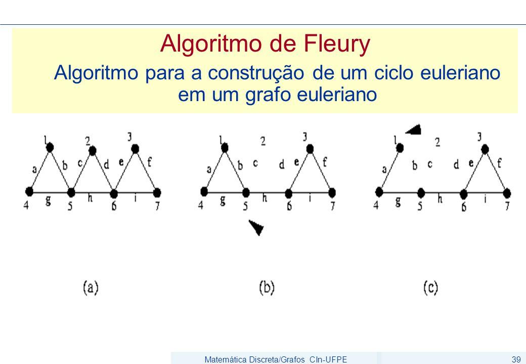 Matemática Discreta/Grafos CIn-UFPE39 Algoritmo de Fleury Algoritmo para a construção de um ciclo euleriano em um grafo euleriano