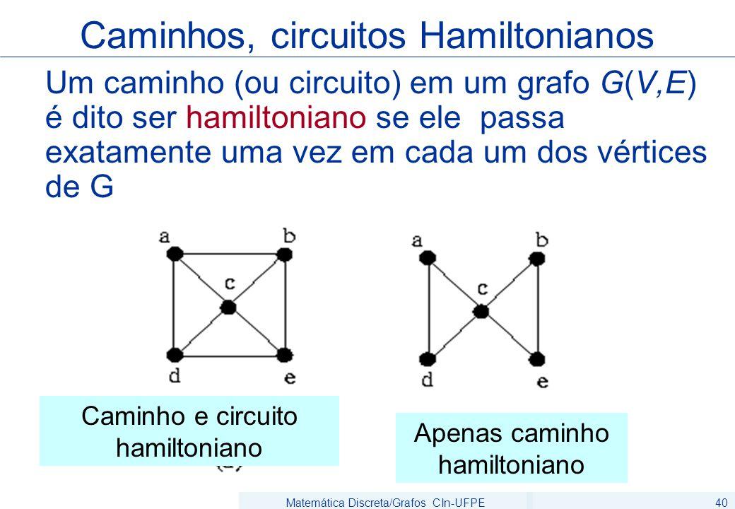 Matemática Discreta/Grafos CIn-UFPE40 Um caminho (ou circuito) em um grafo G(V,E) é dito ser hamiltoniano se ele passa exatamente uma vez em cada um dos vértices de G Caminhos, circuitos Hamiltonianos Apenas caminho hamiltoniano Caminho e circuito hamiltoniano