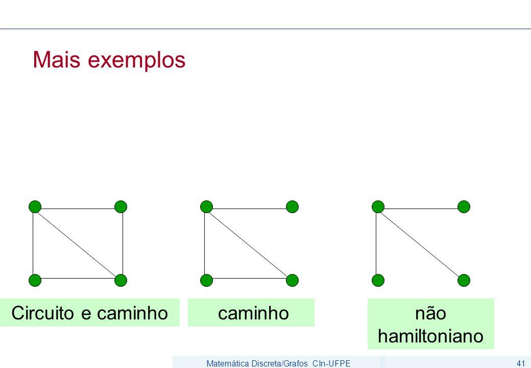 Matemática Discreta/Grafos CIn-UFPE41 Mais exemplos Circuito e caminho caminhonão hamiltoniano