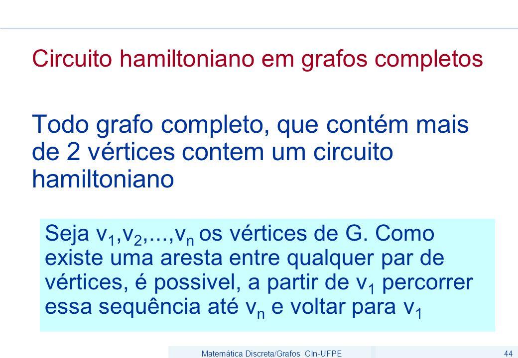 Matemática Discreta/Grafos CIn-UFPE44 Circuito hamiltoniano em grafos completos Todo grafo completo, que contém mais de 2 vértices contem um circuito hamiltoniano Seja v 1,v 2,...,v n os vértices de G.