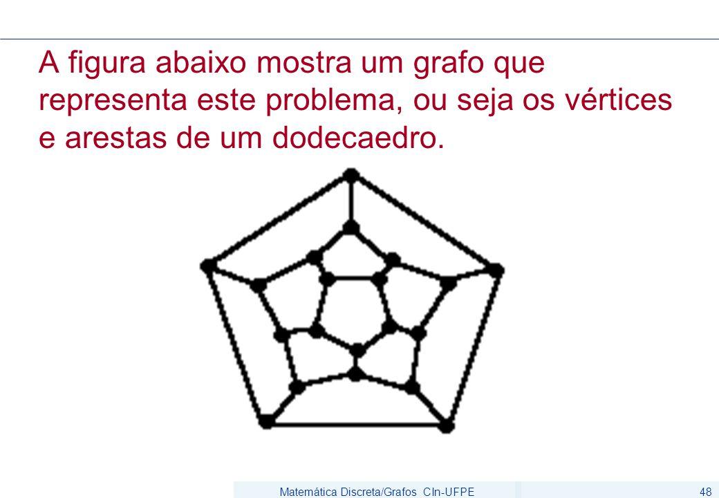 Matemática Discreta/Grafos CIn-UFPE48 A figura abaixo mostra um grafo que representa este problema, ou seja os vértices e arestas de um dodecaedro.