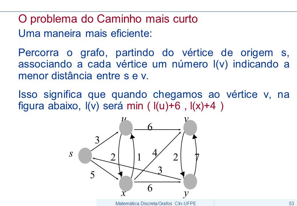 Matemática Discreta/Grafos CIn-UFPE53 O problema do Caminho mais curto Uma maneira mais eficiente: Percorra o grafo, partindo do vértice de origem s, associando a cada vértice um número l(v) indicando a menor distância entre s e v.