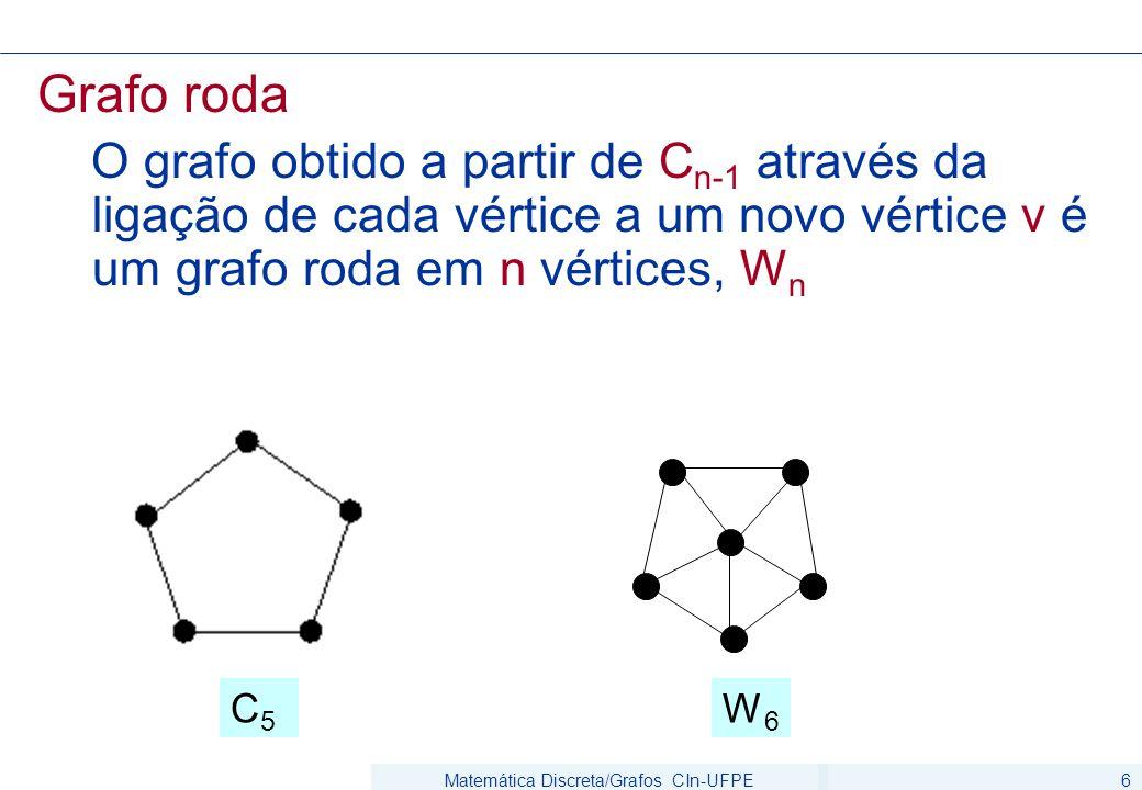Matemática Discreta/Grafos CIn-UFPE6 Grafo roda O grafo obtido a partir de C n-1 através da ligação de cada vértice a um novo vértice v é um grafo roda em n vértices, W n C5C5 W6W6