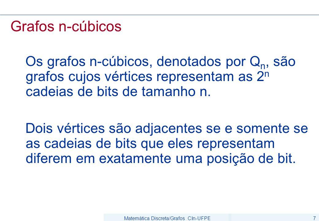 Matemática Discreta/Grafos CIn-UFPE7 Grafos n-cúbicos Os grafos n-cúbicos, denotados por Q n, são grafos cujos vértices representam as 2 n cadeias de bits de tamanho n.
