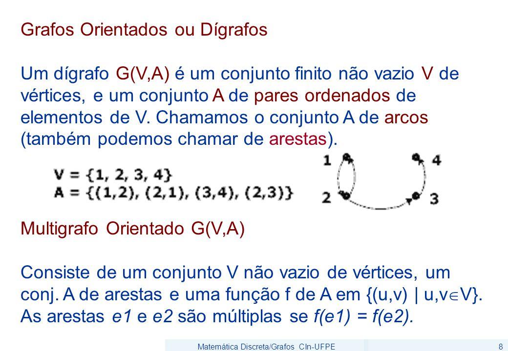 Matemática Discreta/Grafos CIn-UFPE8 Grafos Orientados ou Dígrafos Um dígrafo G(V,A) é um conjunto finito não vazio V de vértices, e um conjunto A de pares ordenados de elementos de V.
