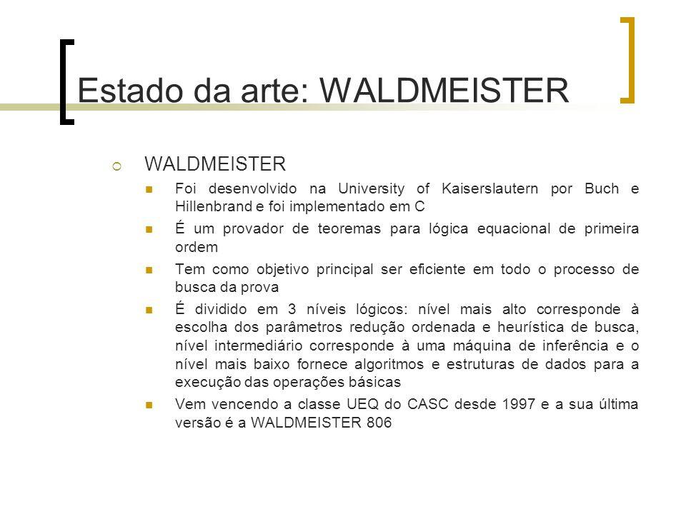 Estado da arte: WALDMEISTER  WALDMEISTER Foi desenvolvido na University of Kaiserslautern por Buch e Hillenbrand e foi implementado em C É um provado