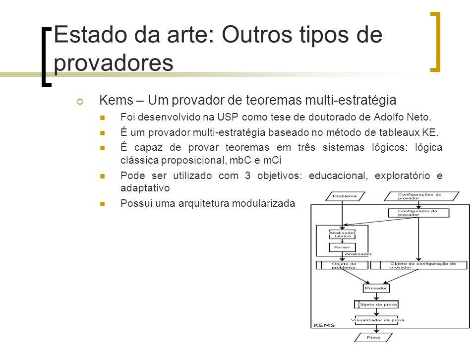 Estado da arte: Outros tipos de provadores  Kems – Um provador de teoremas multi-estratégia Foi desenvolvido na USP como tese de doutorado de Adolfo Neto.