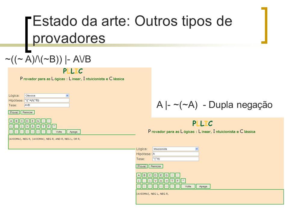 Estado da arte: Outros tipos de provadores ~((~ A)/\(~B))  - A\/B A  - ~(~A) - Dupla negação