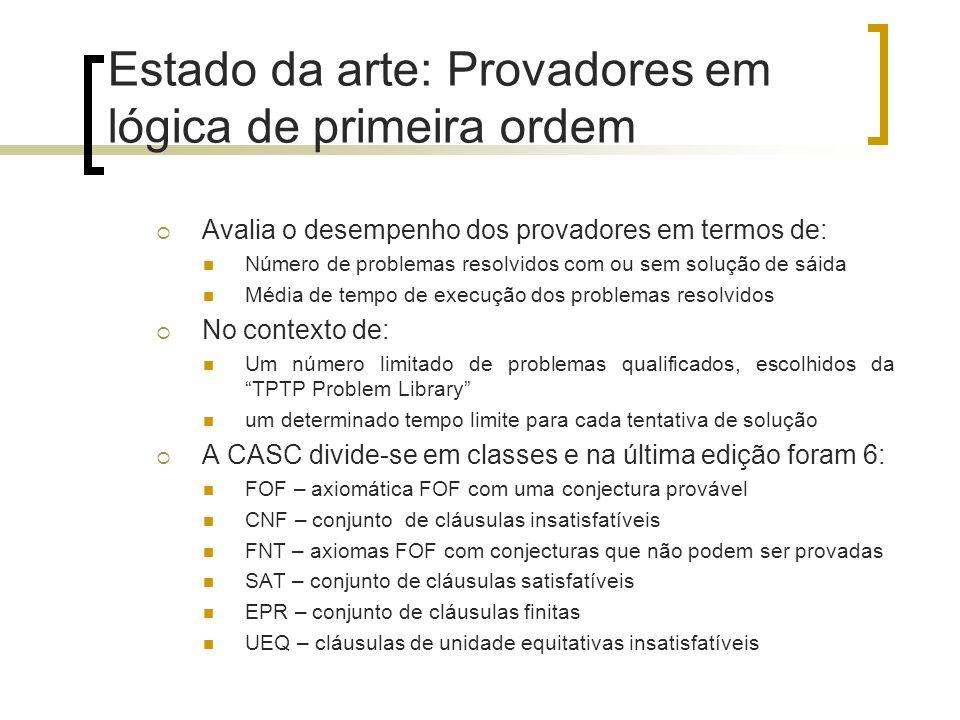 Estado da arte: Provadores em lógica de primeira ordem  Avalia o desempenho dos provadores em termos de: Número de problemas resolvidos com ou sem so
