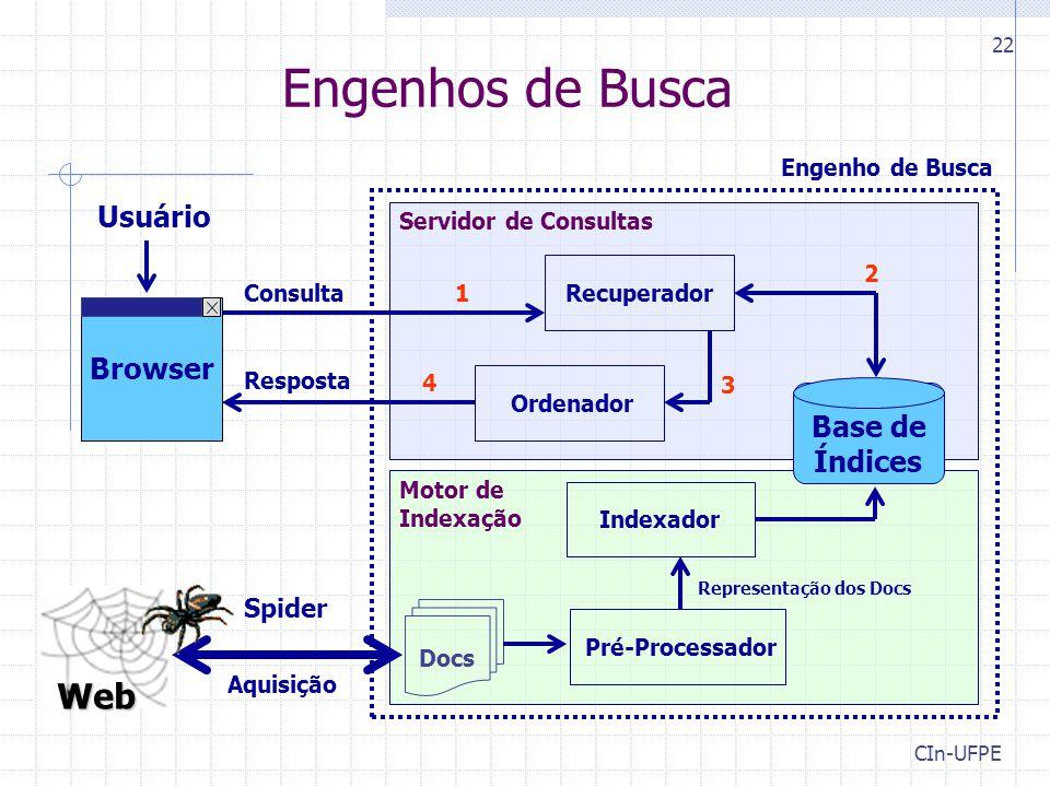 CIn-UFPE 22 Engenhos de Busca Web Consulta Resposta Base de Índices Engenho de Busca Usuário Spider Indexador Representação dos Docs Servidor de Consultas Aquisição Pré-Processador Docs Recuperador Ordenador 2 1 3 4 Motor de Indexação Browser