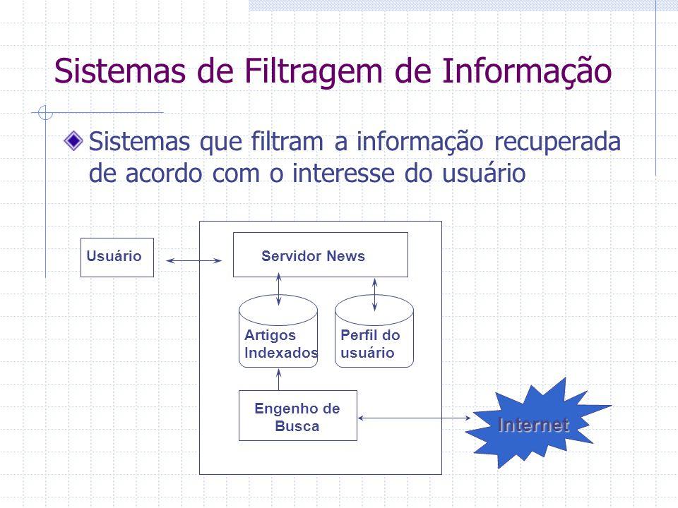 Sistemas de Filtragem de Informação Sistemas que filtram a informação recuperada de acordo com o interesse do usuário Servidor News Artigos Indexados Usuário Perfil do usuário Engenho de Busca Internet
