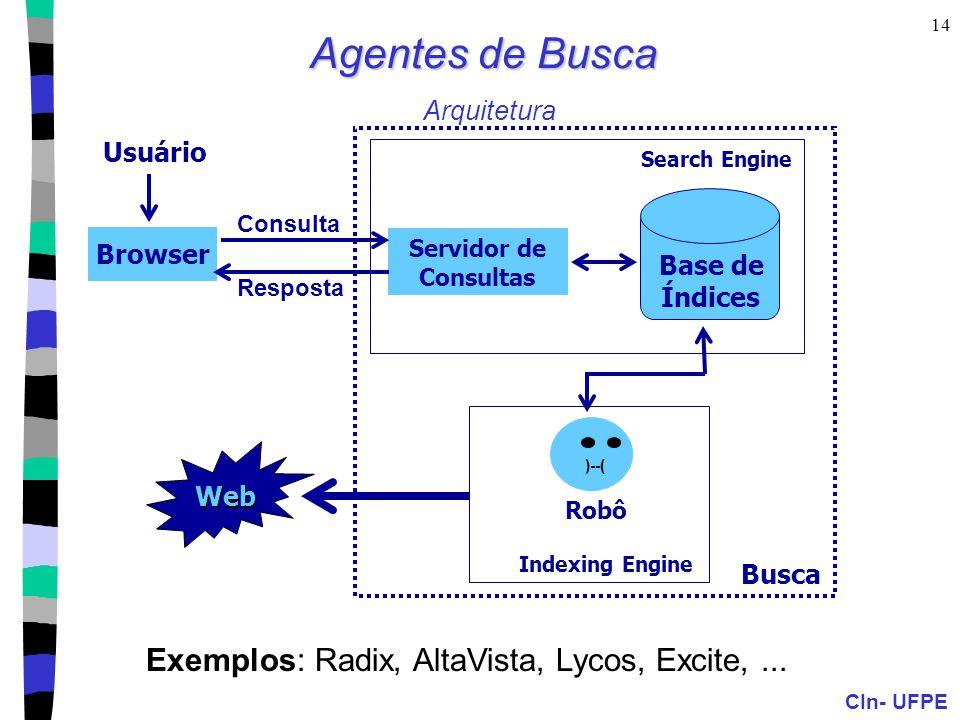 CIn- UFPE 14 Agentes de Busca Agentes de Busca Arquitetura Browser Consulta Resposta Servidor de Consultas Base de Índices Search Engine Usuário Busca