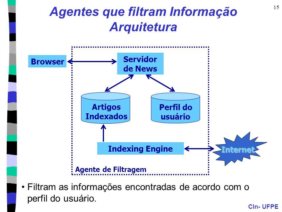 CIn- UFPE 15 Agentes que filtram Informação Arquitetura Browser Agente de Filtragem Internet Servidor de News Indexing Engine Artigos Indexados Perfil