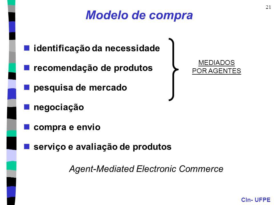 CIn- UFPE 21 Modelo de compra identificação da necessidade recomendação de produtos pesquisa de mercado negociação compra e envio serviço e avaliação