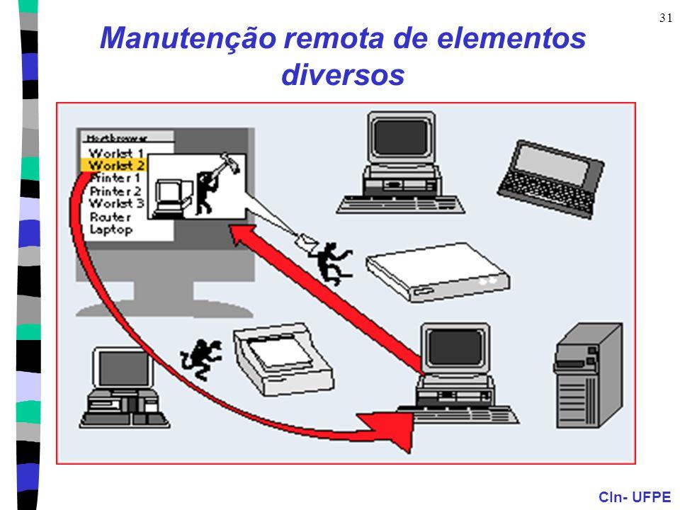 CIn- UFPE 31 Manutenção remota de elementos diversos