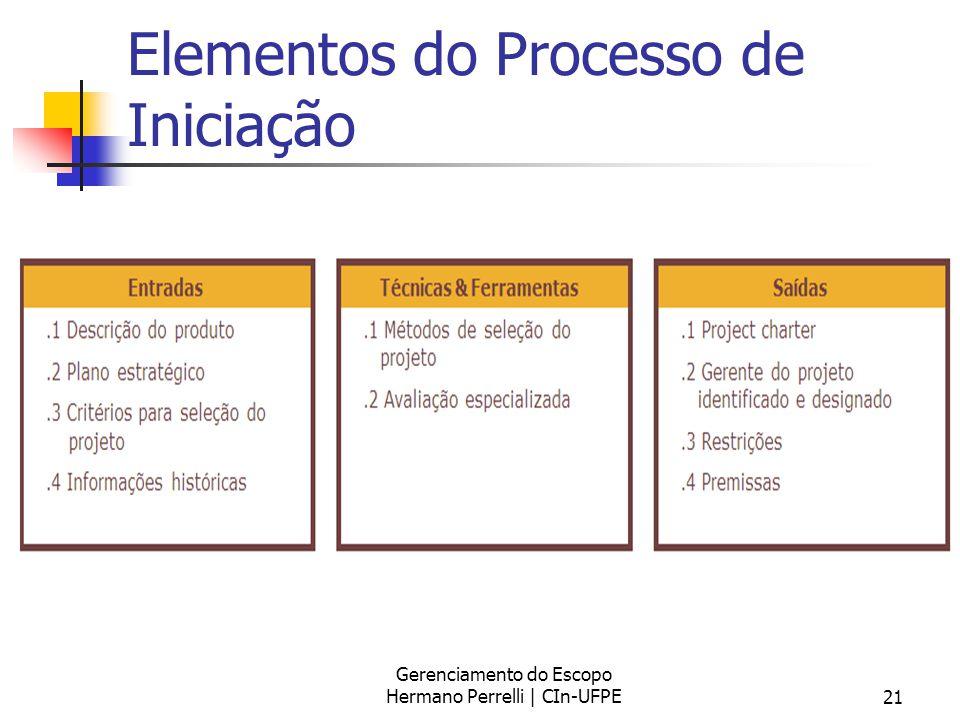 Gerenciamento do Escopo Hermano Perrelli | CIn-UFPE21 Elementos do Processo de Iniciação