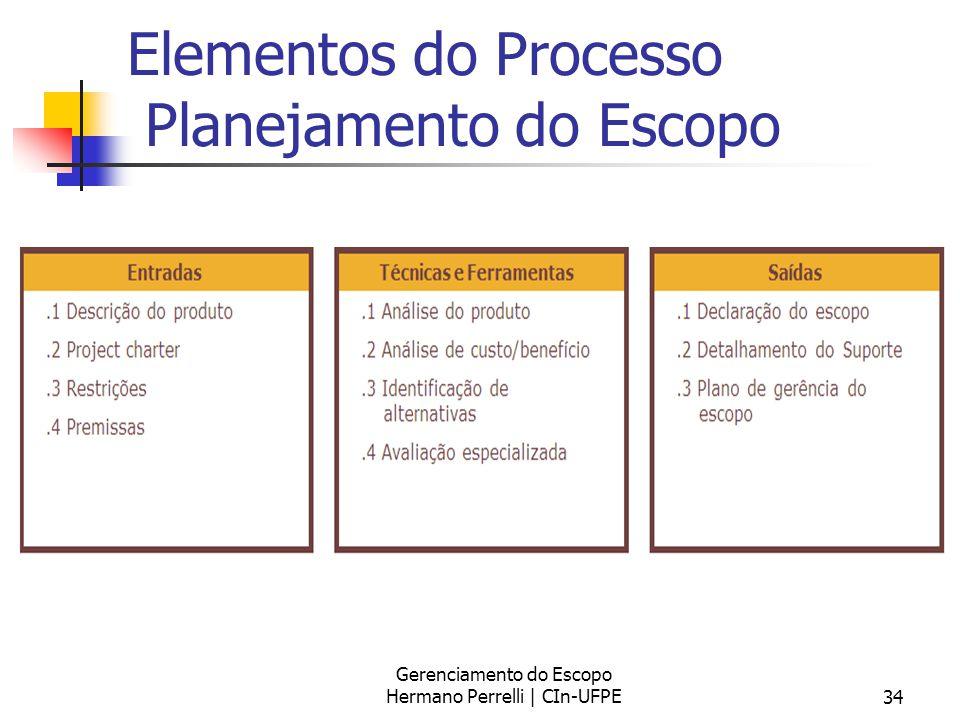 Gerenciamento do Escopo Hermano Perrelli | CIn-UFPE34 Elementos do Processo Planejamento do Escopo