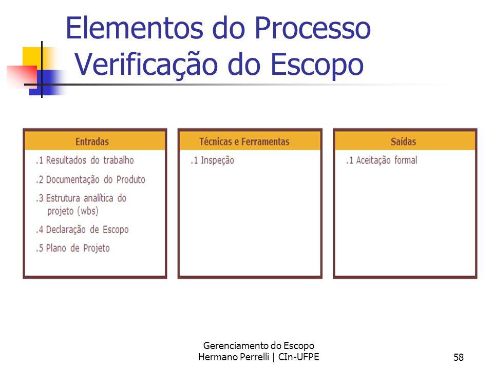 Gerenciamento do Escopo Hermano Perrelli | CIn-UFPE58 Elementos do Processo Verificação do Escopo