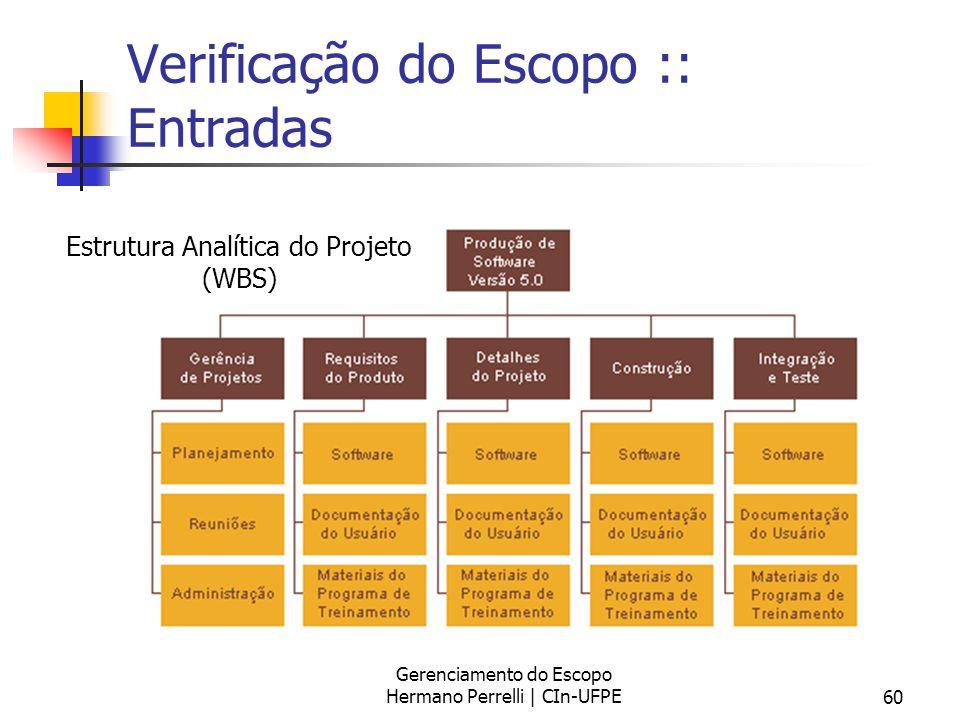 Gerenciamento do Escopo Hermano Perrelli | CIn-UFPE60 Verificação do Escopo :: Entradas Estrutura Analítica do Projeto (WBS)