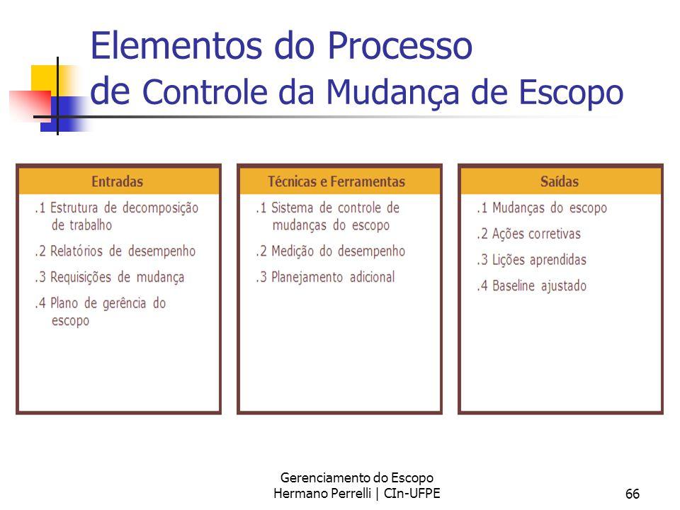 Gerenciamento do Escopo Hermano Perrelli | CIn-UFPE66 Elementos do Processo de Controle da Mudança de Escopo