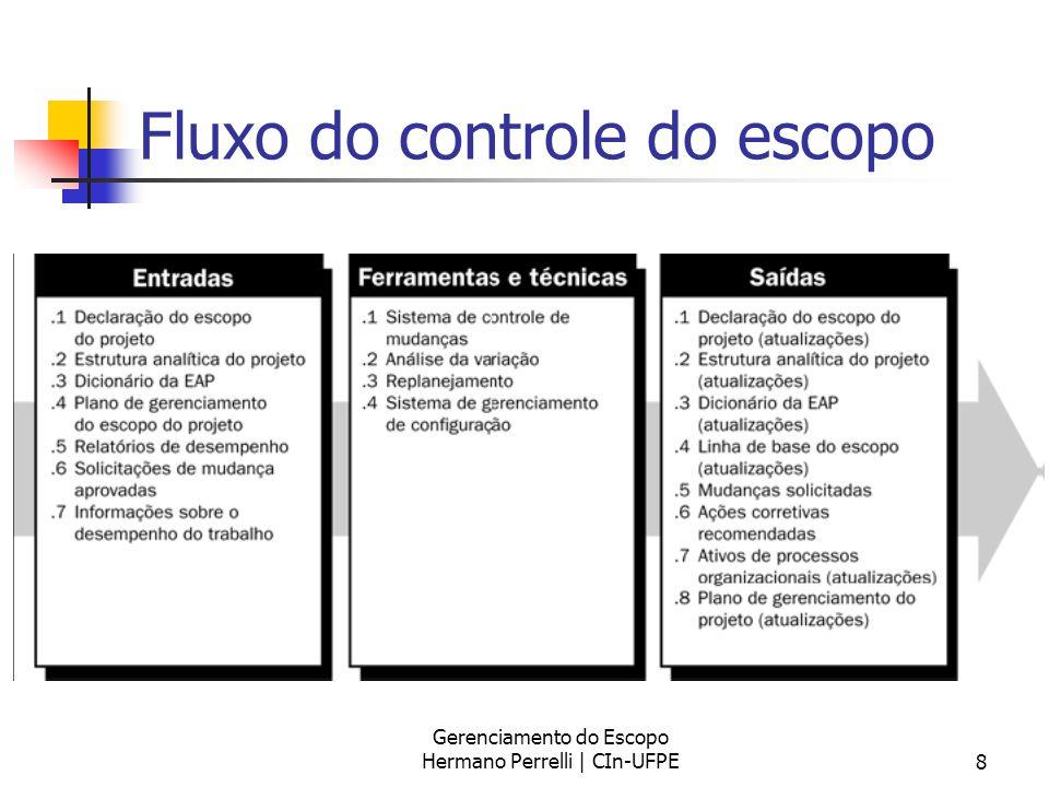 Gerenciamento do Escopo Hermano Perrelli | CIn-UFPE8 Fluxo do controle do escopo