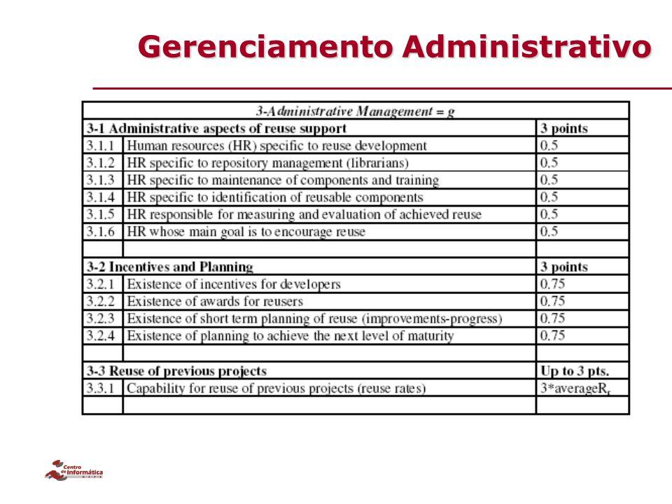 Gerenciamento Administrativo
