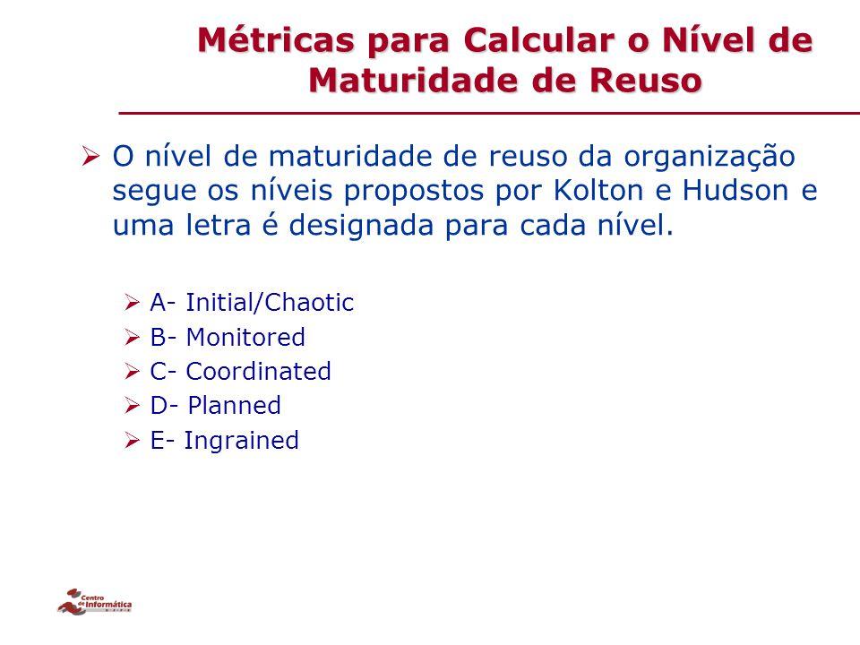  O nível de maturidade de reuso da organização segue os níveis propostos por Kolton e Hudson e uma letra é designada para cada nível.  A- Initial/Ch