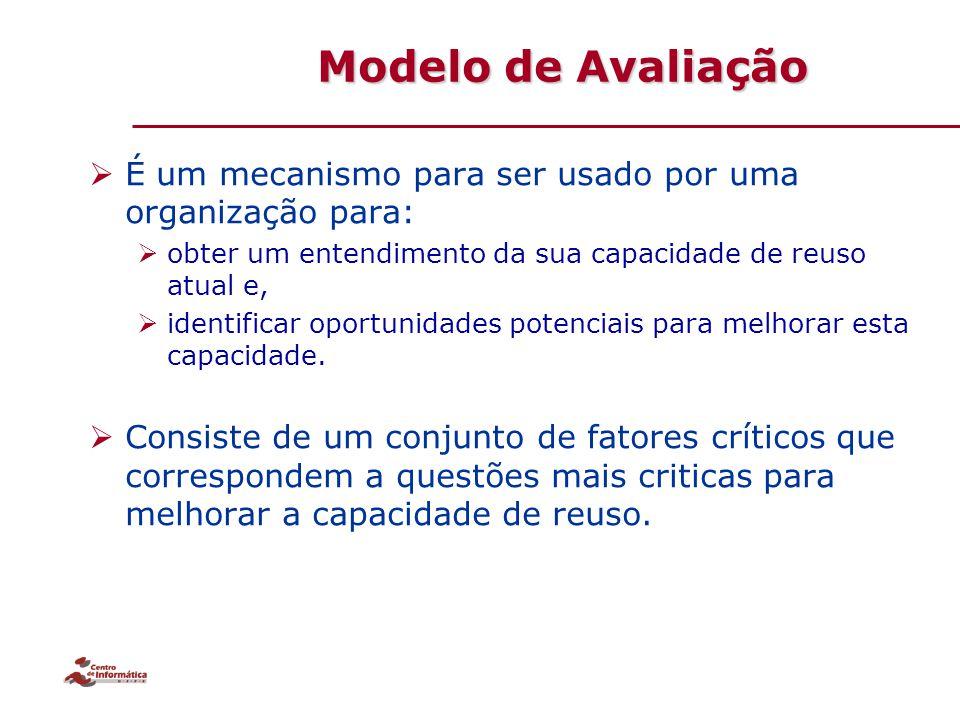 Modelo de Avaliação  É um mecanismo para ser usado por uma organização para:  obter um entendimento da sua capacidade de reuso atual e,  identifica