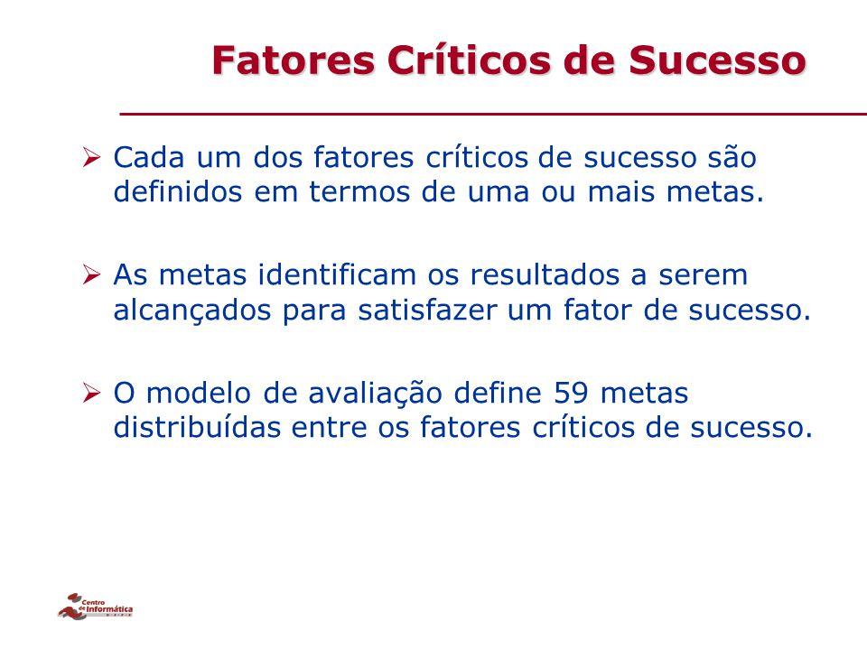  Cada um dos fatores críticos de sucesso são definidos em termos de uma ou mais metas.  As metas identificam os resultados a serem alcançados para s