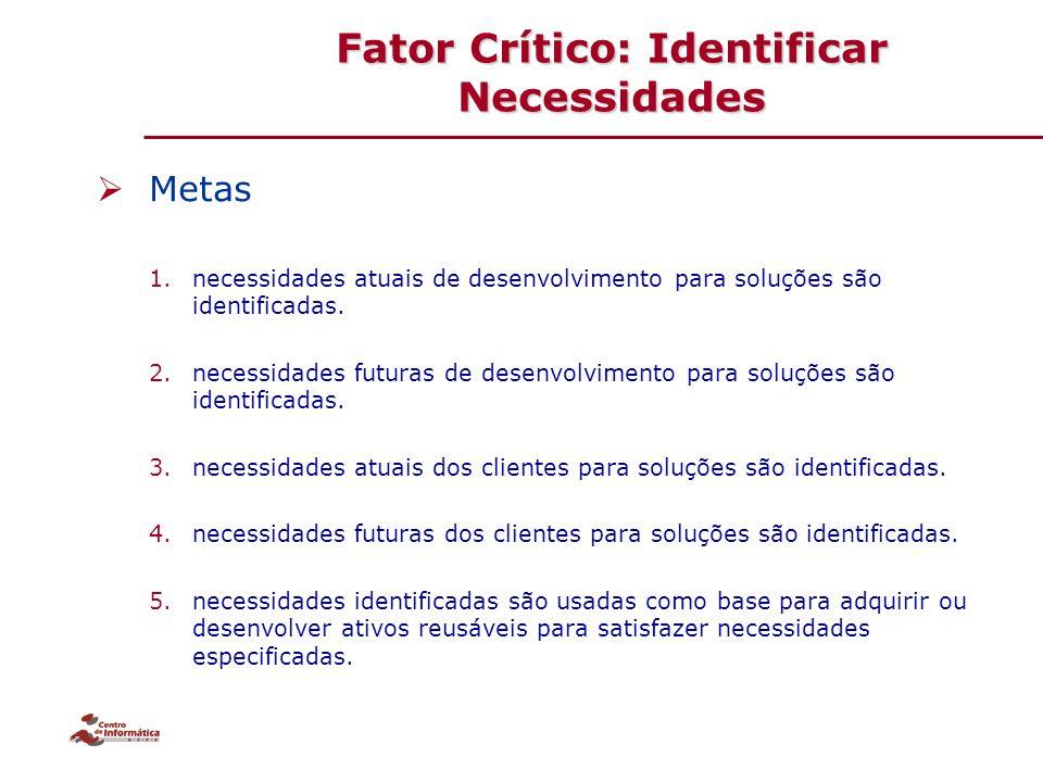 Fator Crítico: Identificar Necessidades  Metas 1.necessidades atuais de desenvolvimento para soluções são identificadas. 2.necessidades futuras de de