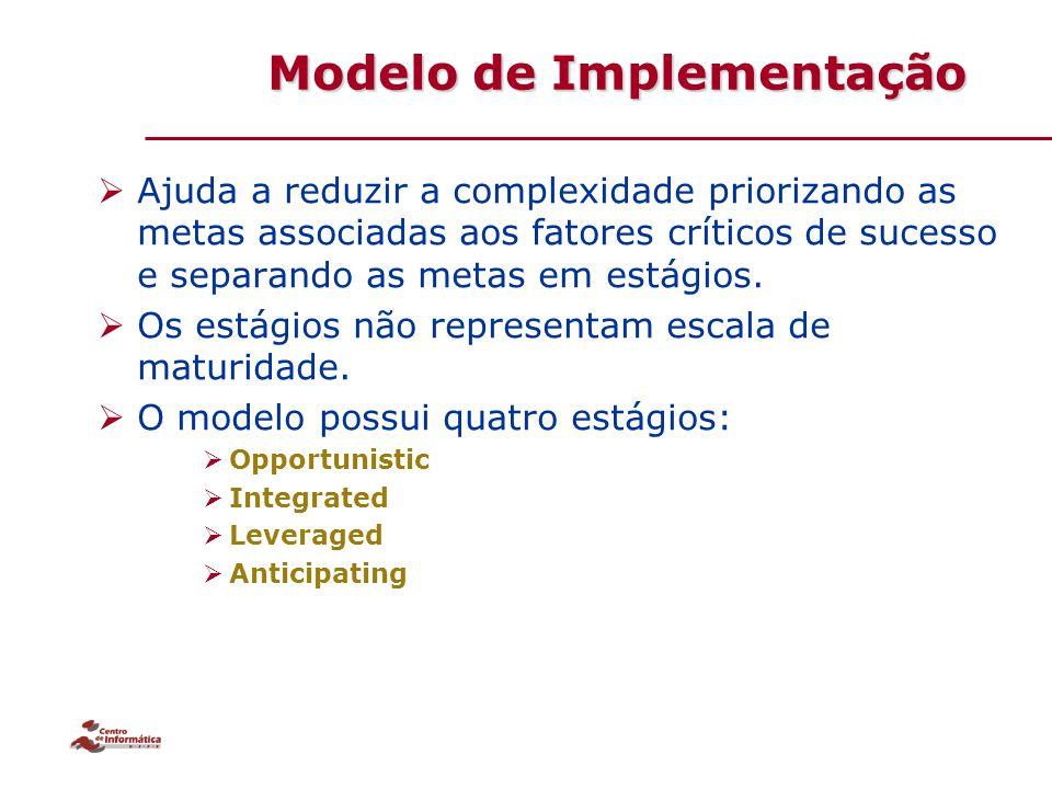 Modelo de Implementação  Ajuda a reduzir a complexidade priorizando as metas associadas aos fatores críticos de sucesso e separando as metas em estág