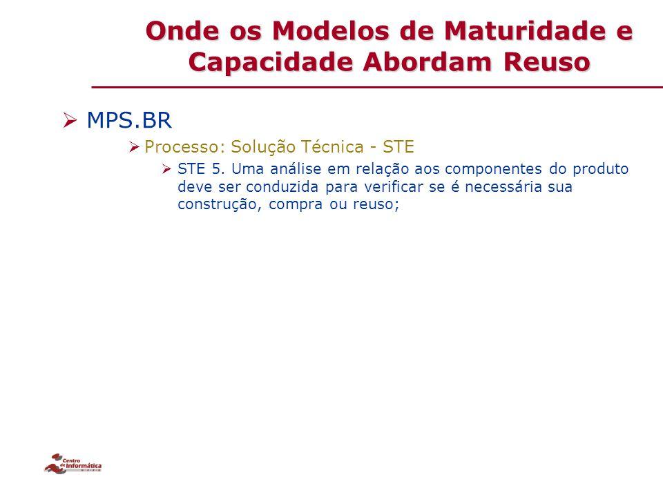 Onde os Modelos de Maturidade e Capacidade Abordam Reuso  ISO 15504  Define um grupo de processos de Reuso, com os seguintes processos:  REU.